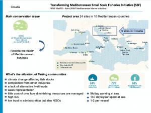 Intro Slide Croatia Small Scale Fisheries 300x225 - Pescarii trebuie să facă parte din soluție, altfel vor deveni parte din problemă